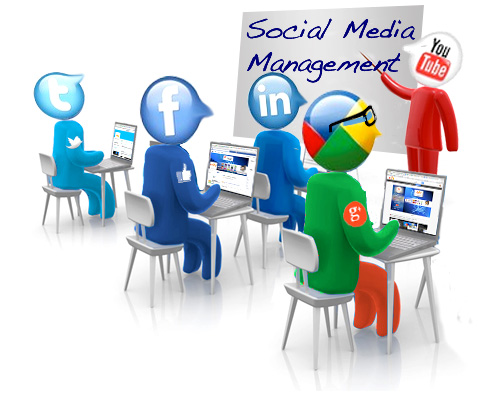 Social Media Management and Training Classes